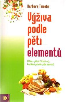 Obálka titulu Výživa podle pěti elementů