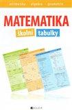 Matematika – školní tabulky (aritmetika, algebra, geometrie) - obálka