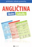 Anglitina  koln&#237; tabulky - oblka