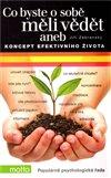 Obálka knihy Co byste o sobě měli vědět aneb Koncept efektivního života
