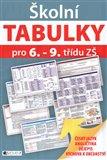 Školní tabulky pro 6.-9. třídu ZŠ - humanitní předměty - obálka