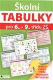 Školní tabulky pro 6.-9. třídu ZŠ - přírodovědné předměty - obálka