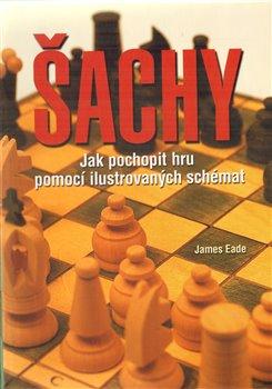 Obálka titulu Šachy