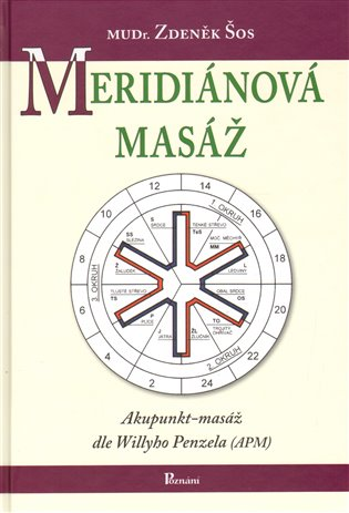 Meridiánová masáž:Akupunkt-masáž dle Willyho Penzela - Zdeněk Šos | Booksquad.ink