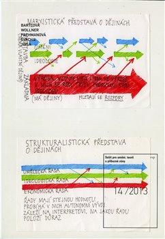 Obálka titulu Sešit pro umění, teorii a příbuzné zóny č. 14/2013