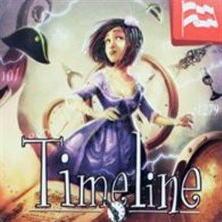 Timeline: Události - Frédéric Henry   Booksquad.ink