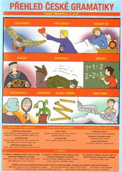 Obálka titulu Přehled české gramatiky