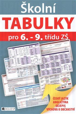 Školní tabulky pro 6.-9. třídu ZŠ - humanitní předměty