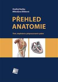 Přehled anatomie