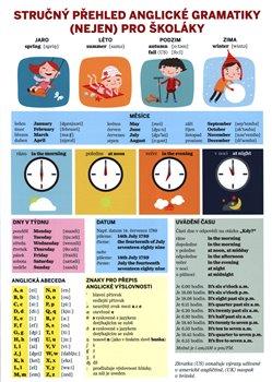 Obálka titulu Stručný přehled anglické gramatiky (nejen) pro školáky