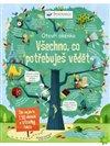 Obálka knihy Všechno, co potřebuješ vědět - otevři okénko
