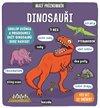 Obálka knihy Malý průzkumník - Dinosauři