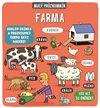Obálka knihy Malý průzkumník - Farma