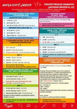 Obálka titulu Anglický jazyk – Stručný přehled gramatiky (Jazyková úroveň A1, A2)