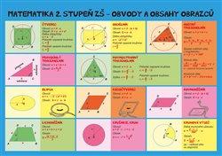 Obálka titulu Matematika - Obvody a obsahy, povrchy a objemy - 2. stupeň ZŠ a SŠ