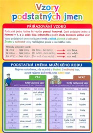Pomůcka pro školáky - Vzory podstatných jmen