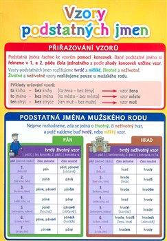 Obálka titulu Pomůcka pro školáky - Vzory podstatných jmen