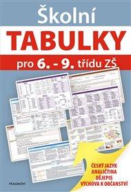 Školní tabulky pro 6. - 9. třídu ZŠ - humanitní předměty