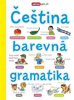 Obálka titulu Čeština - barevná gramatika