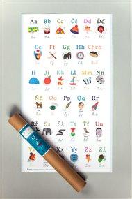 Plakát – abeceda