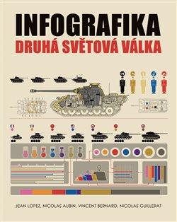 Obálka titulu Infografika: druhá světová válka