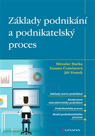 Základy podnikání a podnikatelský proces