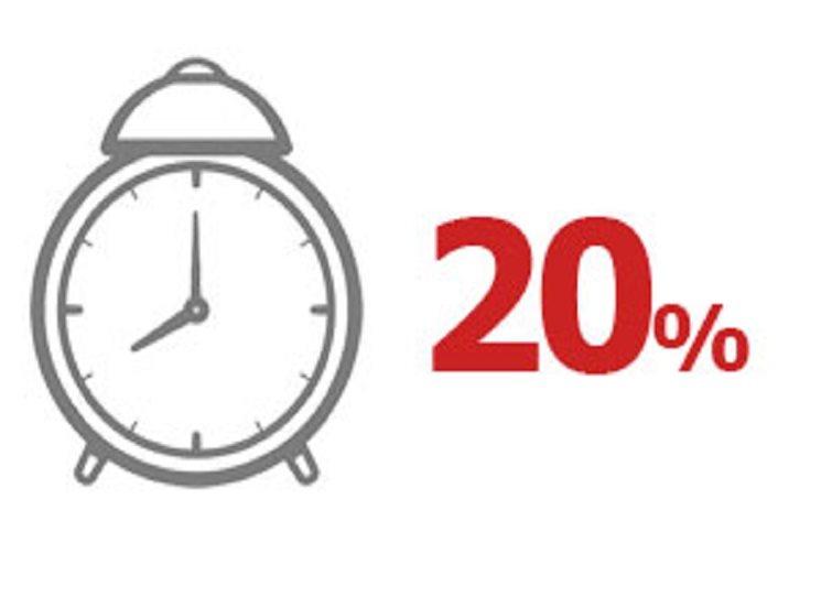 20 % na všechno pro všechny k svátku republiky
